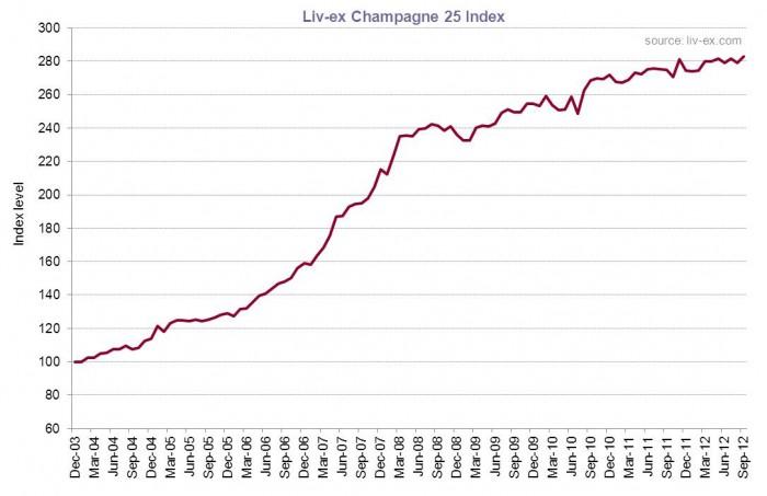 live-ex-champagne-2012